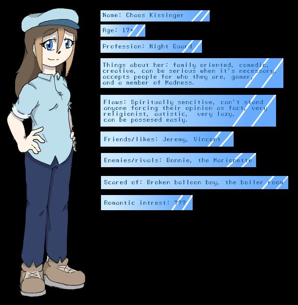 Chaos55t's Profile Picture