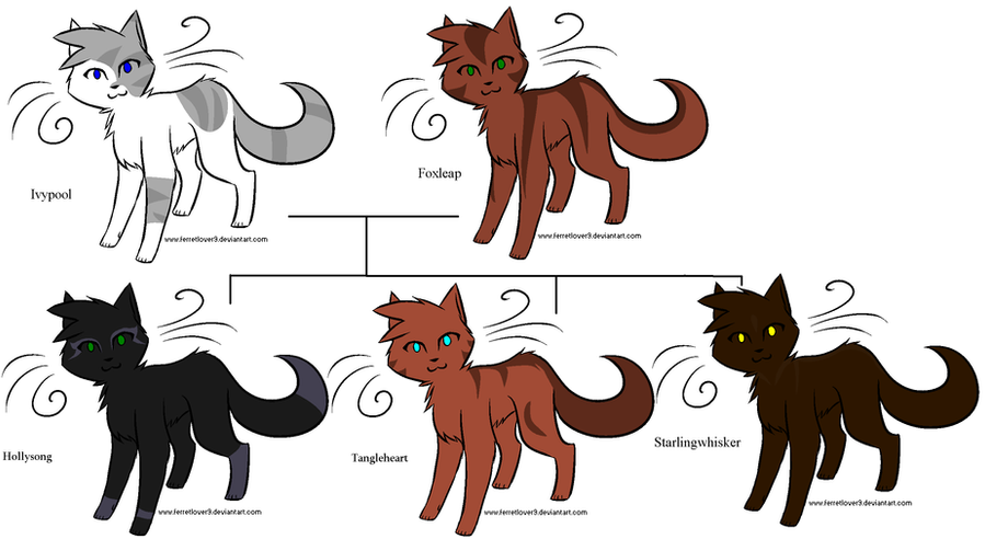 Ivypool and Foxleap family tree by UrikanadesuIvypool And Foxleap