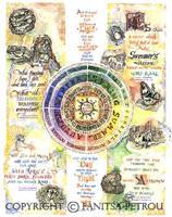 Twelve Zodiac Calligraphy by fanitsafantasy