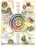 Twelve Zodiac Calligraphy