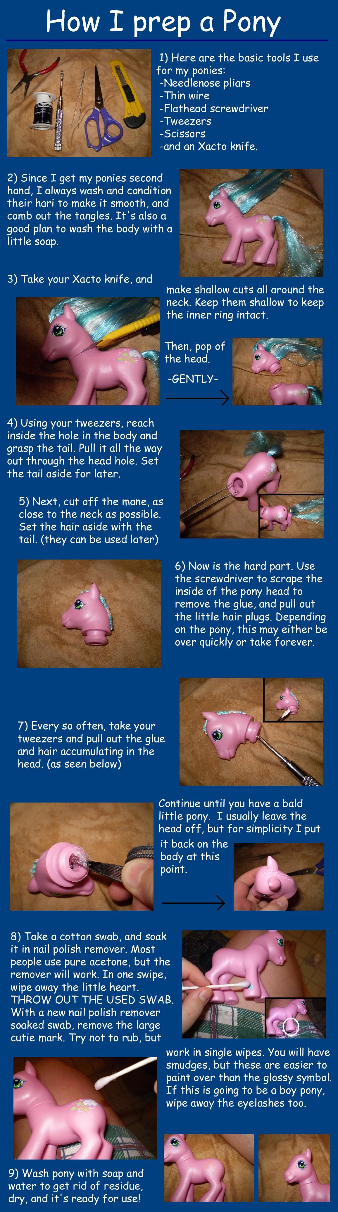 Custom MLP Tutorial 1 by CrowMaiden