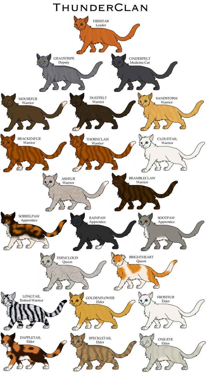 Cat With Kits Drawing