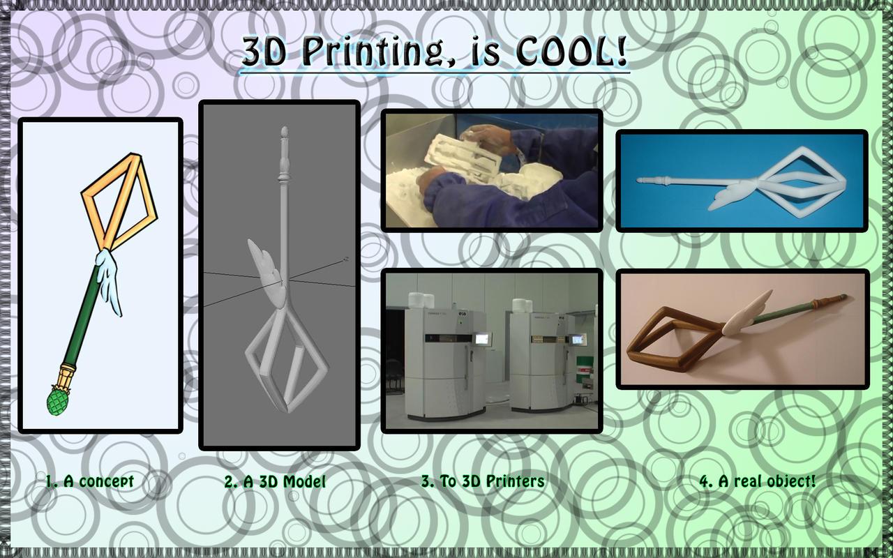 http://fc00.deviantart.net/fs70/i/2011/034/1/4/3d_printing_by_silverbeam-d38qy04.jpg
