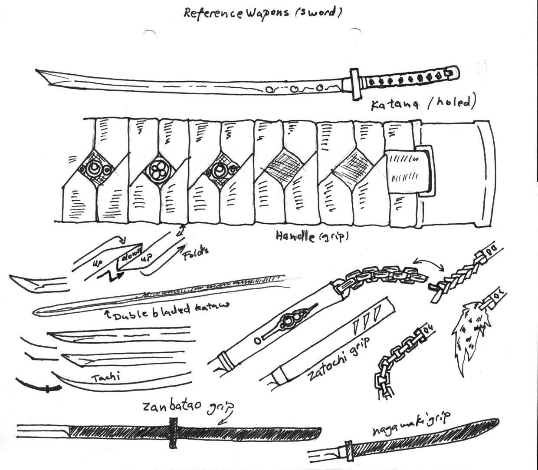 how to make a wooden katana handle