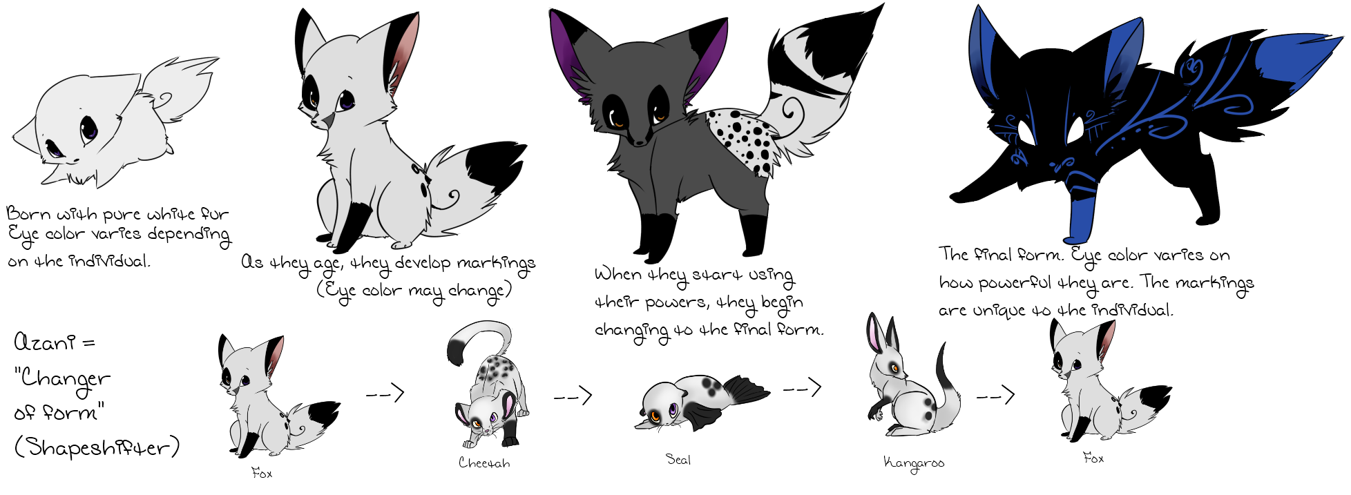 Azani Species Ref by Nothing-Roxas