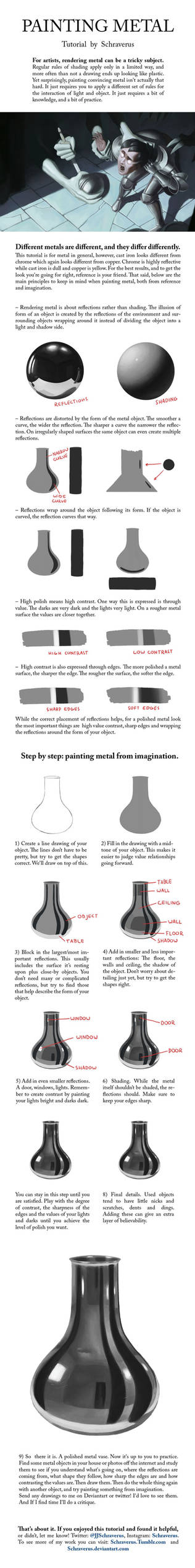 Metal tutorial