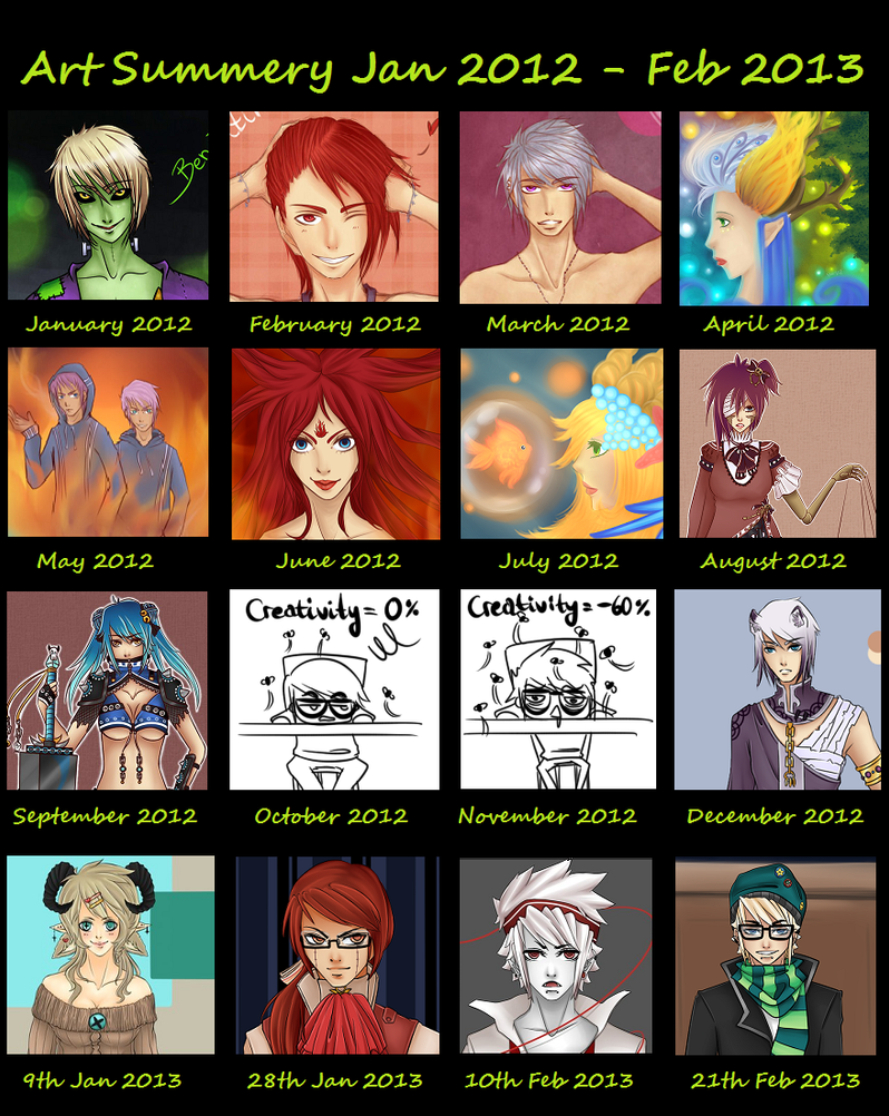 Art Summary Jan 2012 - Feb 2013 by BeesHoneypot