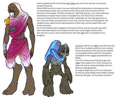 XIII 2 character preview - Ahn 'Akan and Fim Fim