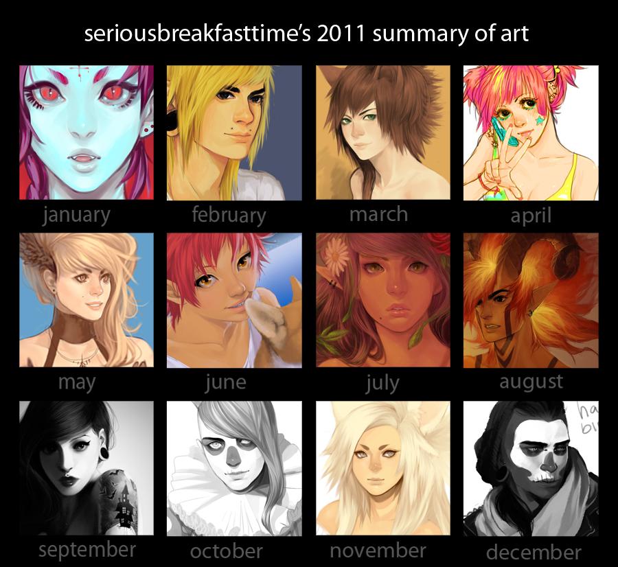 sbt 2011 summary of art by AMSBT