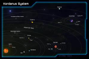 Kordanus System