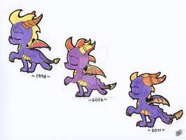 Spyro's evolution