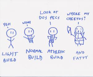 Body Types by redsnow415