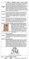 Brief History of the Flea War by thomastapir
