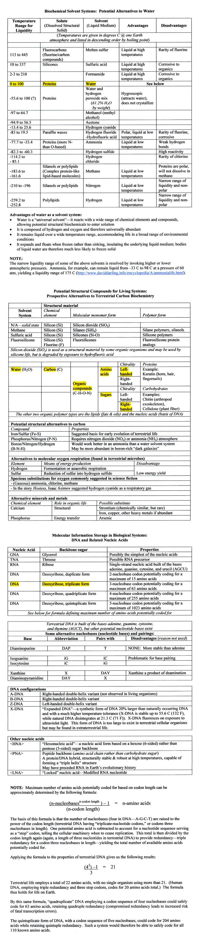Alternative Biochemistries WIP