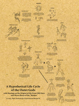 Life Cycle of the Outer Gods