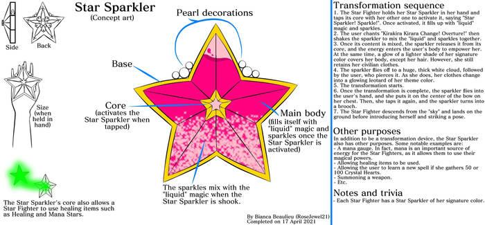 RS - Star Sparkler (Concept art)