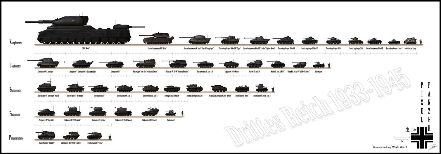 Pixel Panzer