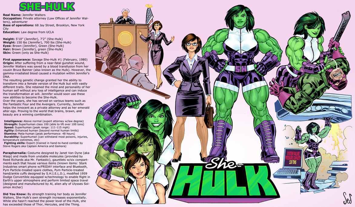 She-Hulk model sheet commission by Jebriodo
