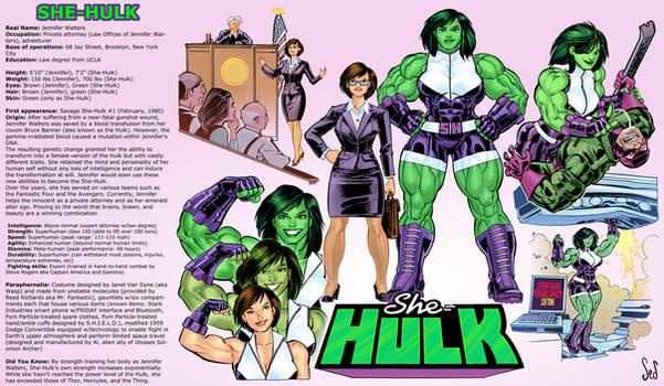 She-Hulk model sheet commission