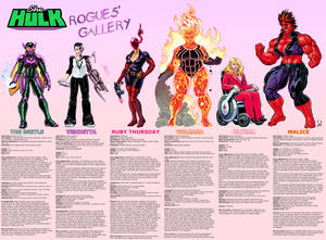 She-Hulk Rogues' Gallery commission