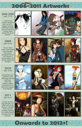2006-2011 Improvement by dhkite