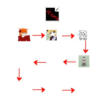 icons by neko-0W0-nya