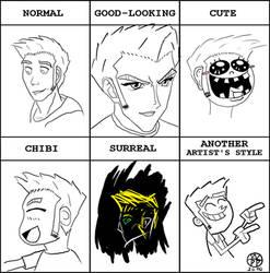 Style Meme OC David by wippmaster