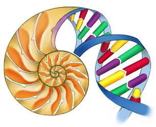 Biology by MaddRaVen