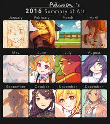 2016 Summary! by adirosa