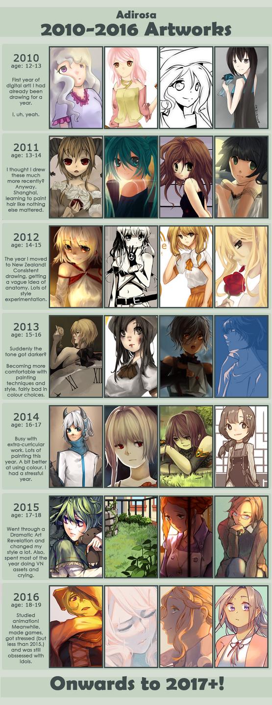 Improvement Meme 2010-2016 by adirosa