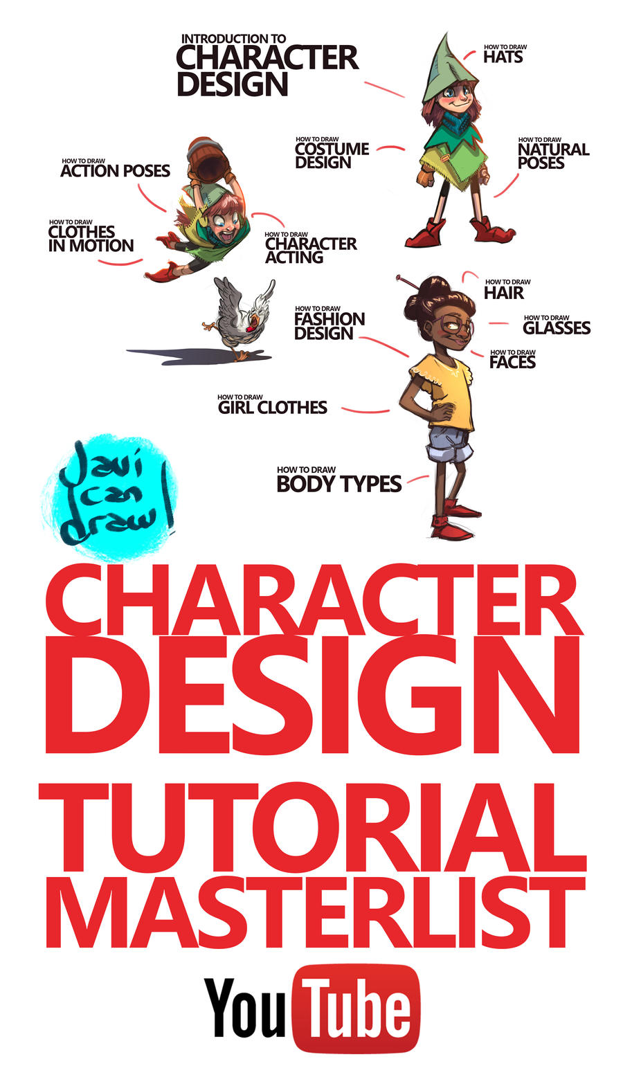 Character Design Tutorials : Character design tutorial masterlist on youtube by