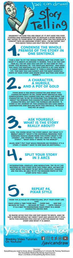 Tips on StoryTelling
