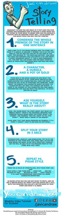 Tips on StoryTelling