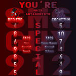 You're SPECIAL - Red Eye Vs Cognitum