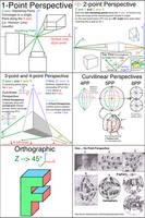 Trackpad Tutorial - Mathish Perspective Study by duckwagon