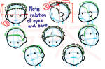 Chibi with short hair head tutorial