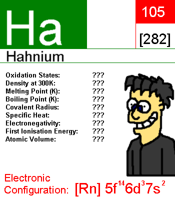 Element 105 hahnium by the real syko on deviantart for 105 periodic table