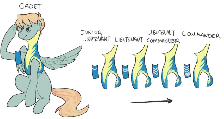 Wonderbolts Academy | My Little Pony Friendship is Magic ...