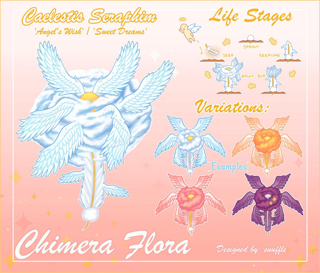 {CE} Chimera Flora Entry