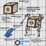 Atlas - Aperture Science Innovators Design by Frisout
