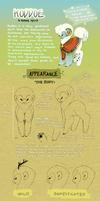 Koddoe: Species Guide