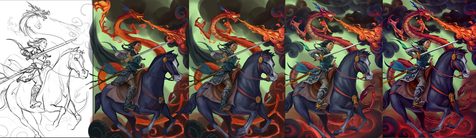 Mulan Process