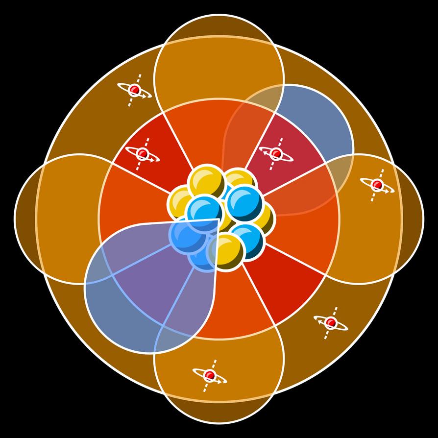 a deeper look at atoms Windows
