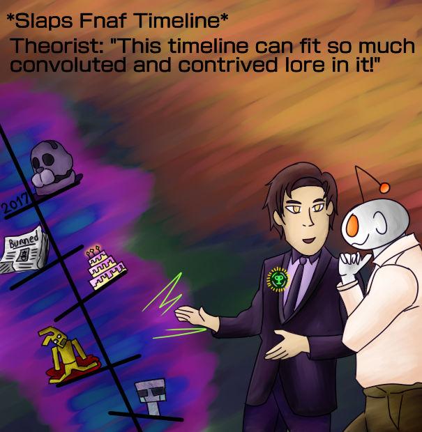 Fnaf Slap Meme Art