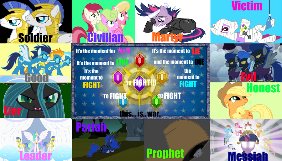 Equestria At War Fanfic Related Keywords Suggestions Equestria