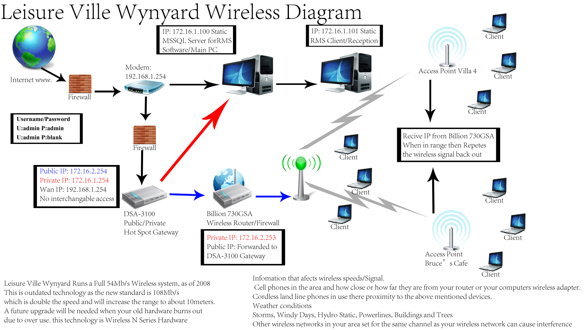 Wirelessnetworkdiagram Wireless Network Diagram Http Createlycom