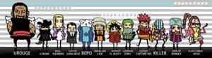 One Piece: Chibi Supernovas