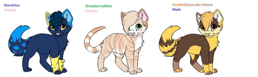 Cute Anime Cat Names