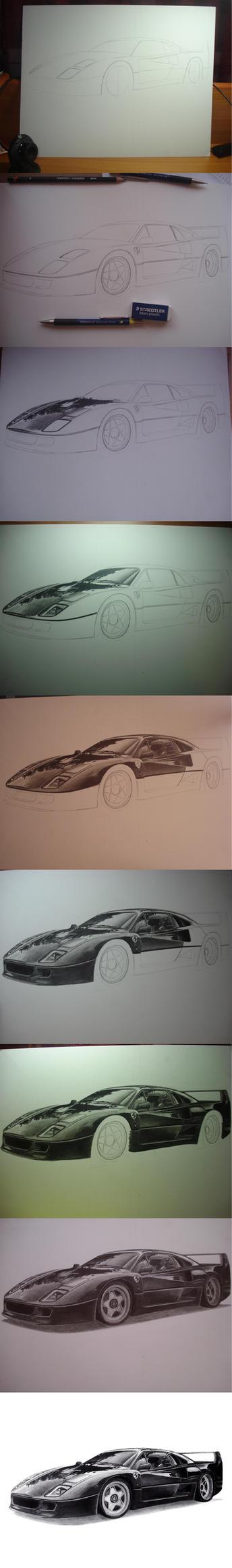 Ferrari F40 WIP by sergini0