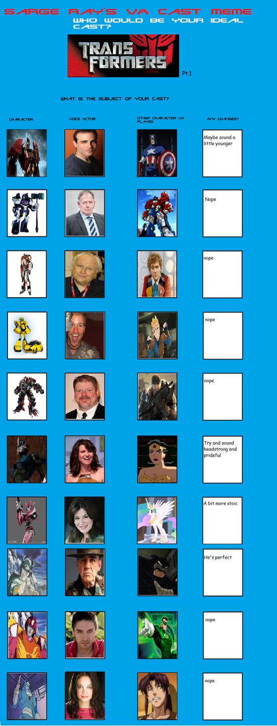 Pt 1 of Transformers Dream Voice Cast by morgrag